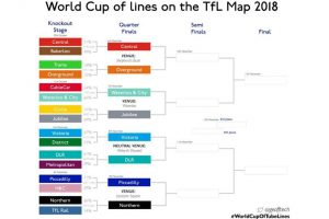 londonunderground 300x200 - World Cup of Tube lines on the TfL Map! Thousands join Twitter game to determine which line is the best
